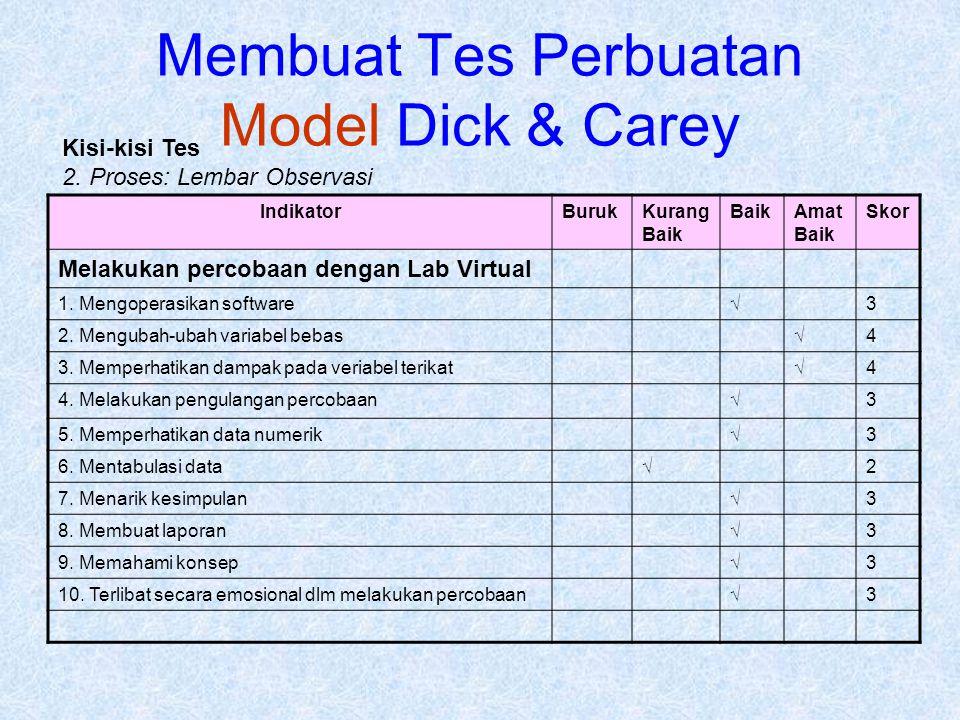 Membuat Tes Perbuatan Model Dick & Carey IndikatorBurukKurang Baik BaikAmat Baik Skor Melakukan percobaan dengan Lab Virtual 1. Mengoperasikan softwar