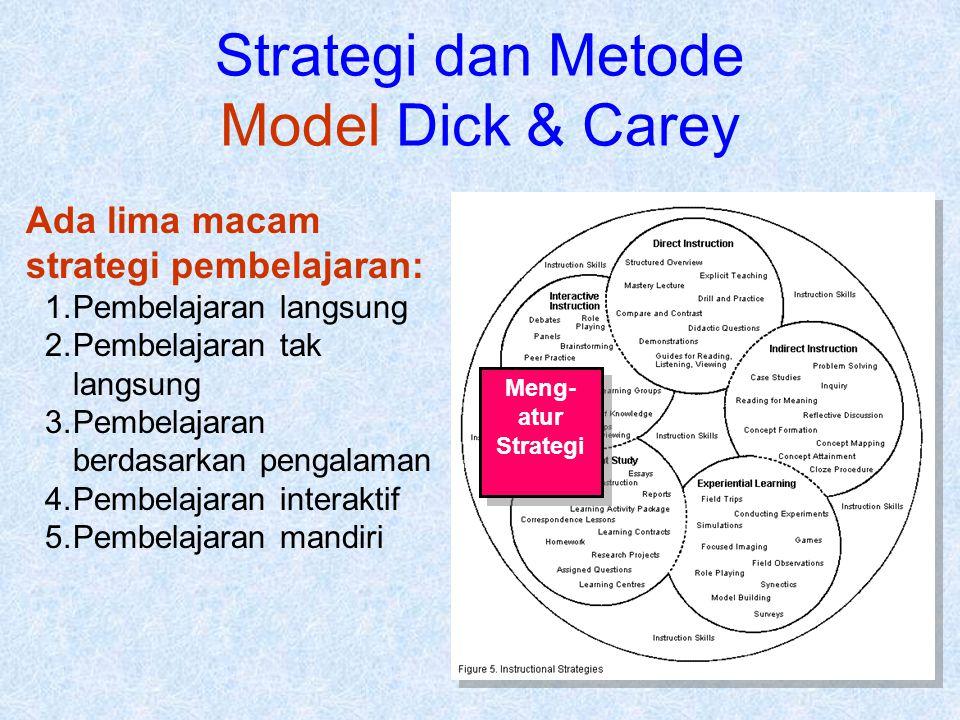 Strategi dan Metode Model Dick & Carey Meng- atur Strategi Ada lima macam strategi pembelajaran: 1.Pembelajaran langsung 2.Pembelajaran tak langsung 3