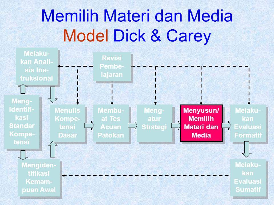 Memilih Materi dan Media Model Dick & Carey Meng- identifi- kasi Standar Kompe- tensi Melaku- kan Anali- sis Ins- truksional Mengiden- tifikasi Kemam-
