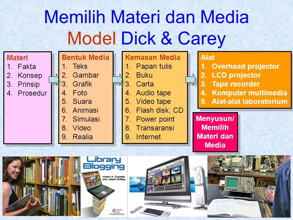 Memilih Materi dan Media Model Dick & Carey Menyusun/ Memilih Materi dan Media Materi 1.Fakta 2.Konsep 3.Prinsip 4.Prosedur Materi 1.Fakta 2.Konsep 3.