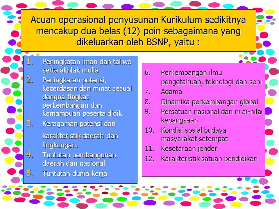 Acuan operasional penyusunan Kurikulum sedikitnya mencakup dua belas (12) poin sebagaimana yang dikeluarkan oleh BSNP, yaitu : 1.