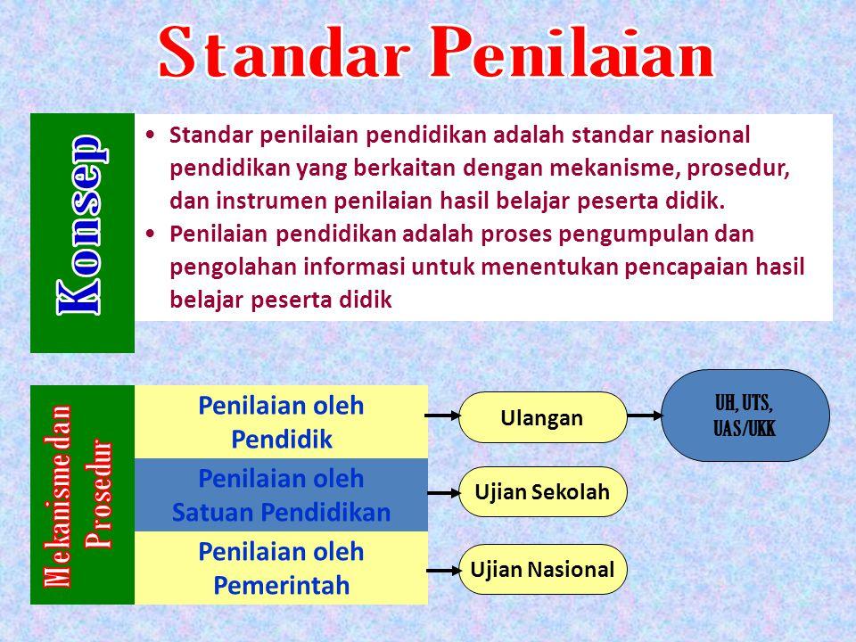 Standar penilaian pendidikan adalah standar nasional pendidikan yang berkaitan dengan mekanisme, prosedur, dan instrumen penilaian hasil belajar peserta didik.