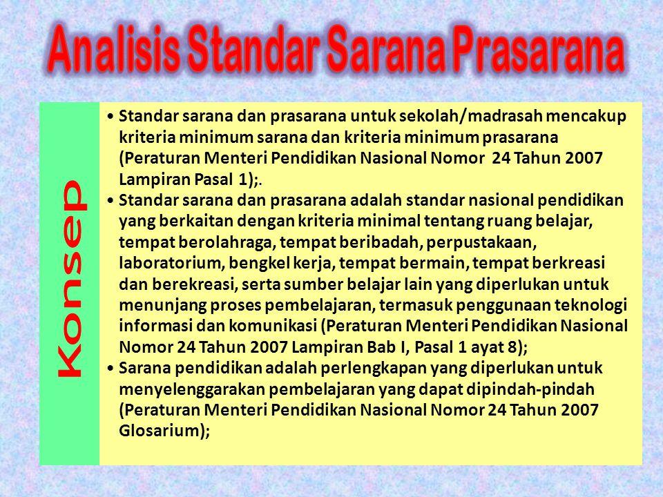 Standar sarana dan prasarana untuk sekolah/madrasah mencakup kriteria minimum sarana dan kriteria minimum prasarana (Peraturan Menteri Pendidikan Nasional Nomor 24 Tahun 2007 Lampiran Pasal 1);.