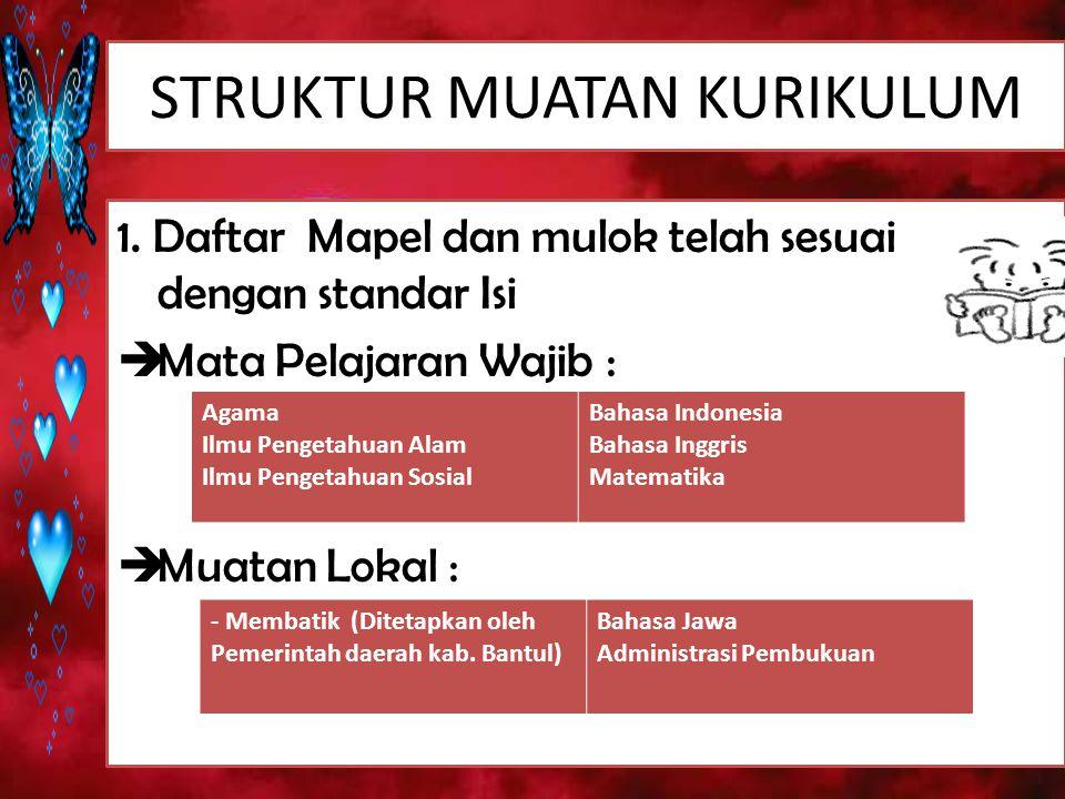 STRUKTUR MUATAN KURIKULUM 1.