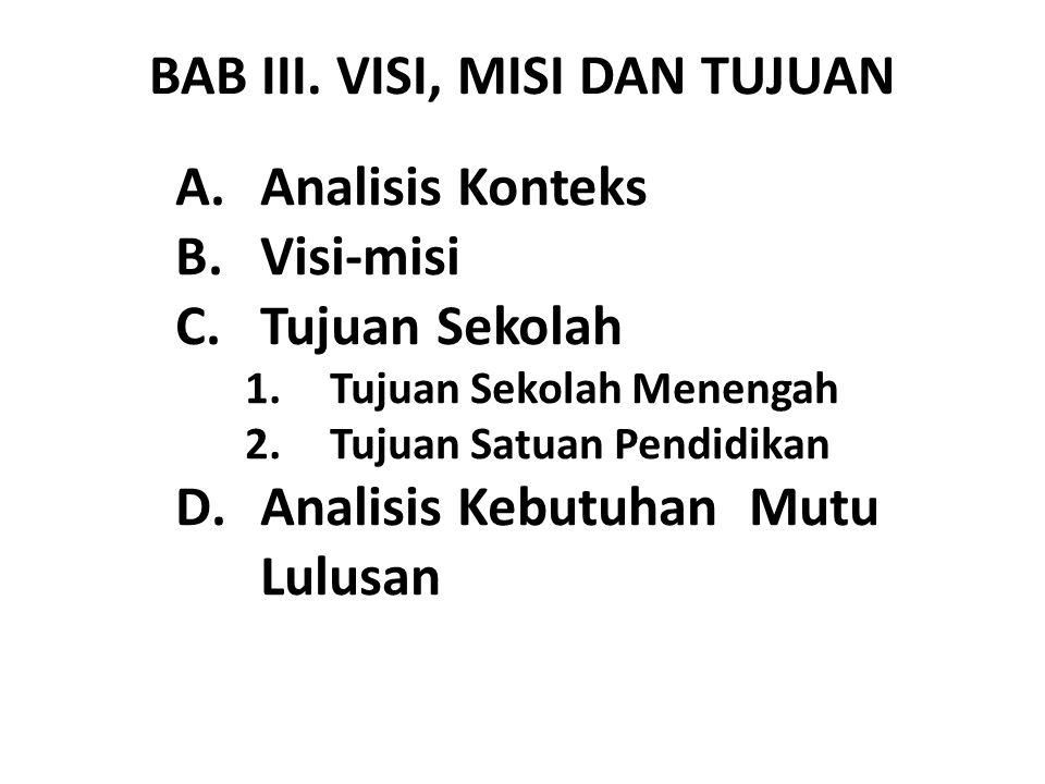 BAB III. VISI, MISI DAN TUJUAN A.Analisis Konteks B.Visi-misi C.Tujuan Sekolah 1.Tujuan Sekolah Menengah 2.Tujuan Satuan Pendidikan D.Analisis Kebutuh