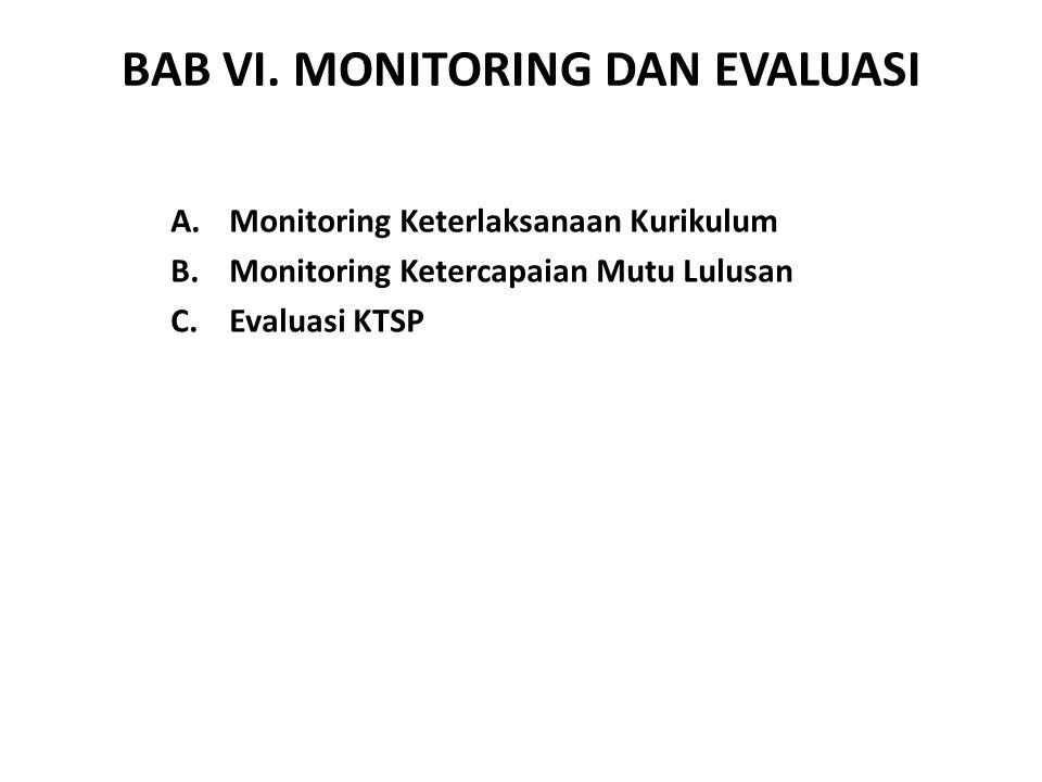BAB VI. MONITORING DAN EVALUASI A.Monitoring Keterlaksanaan Kurikulum B.Monitoring Ketercapaian Mutu Lulusan C.Evaluasi KTSP