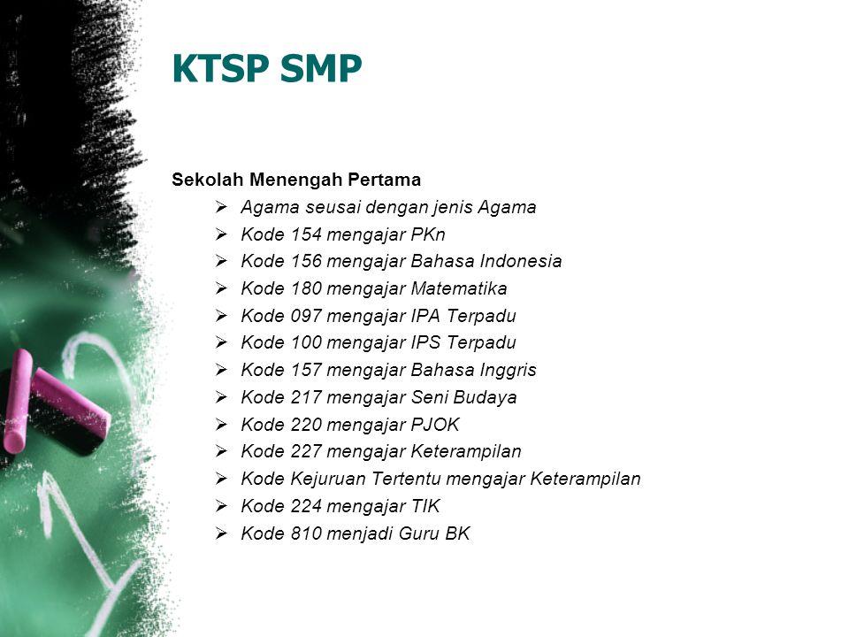 KTSP SMP Sekolah Menengah Pertama  Agama seusai dengan jenis Agama  Kode 154 mengajar PKn  Kode 156 mengajar Bahasa Indonesia  Kode 180 mengajar M