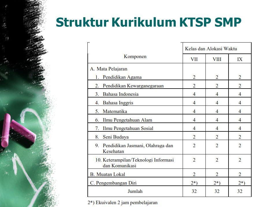 Struktur Kurikulum KTSP SMP