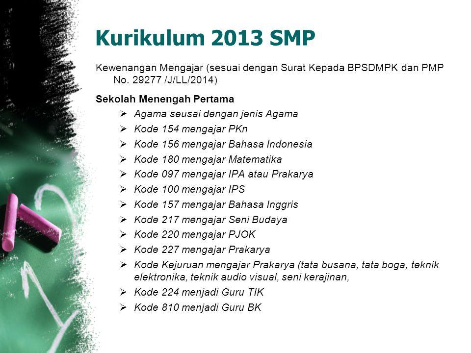 Kurikulum 2013 SMP Kewenangan Mengajar (sesuai dengan Surat Kepada BPSDMPK dan PMP No. 29277 /J/LL/2014) Sekolah Menengah Pertama  Agama seusai denga