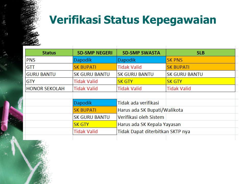 Verifikasi Status Kepegawaian