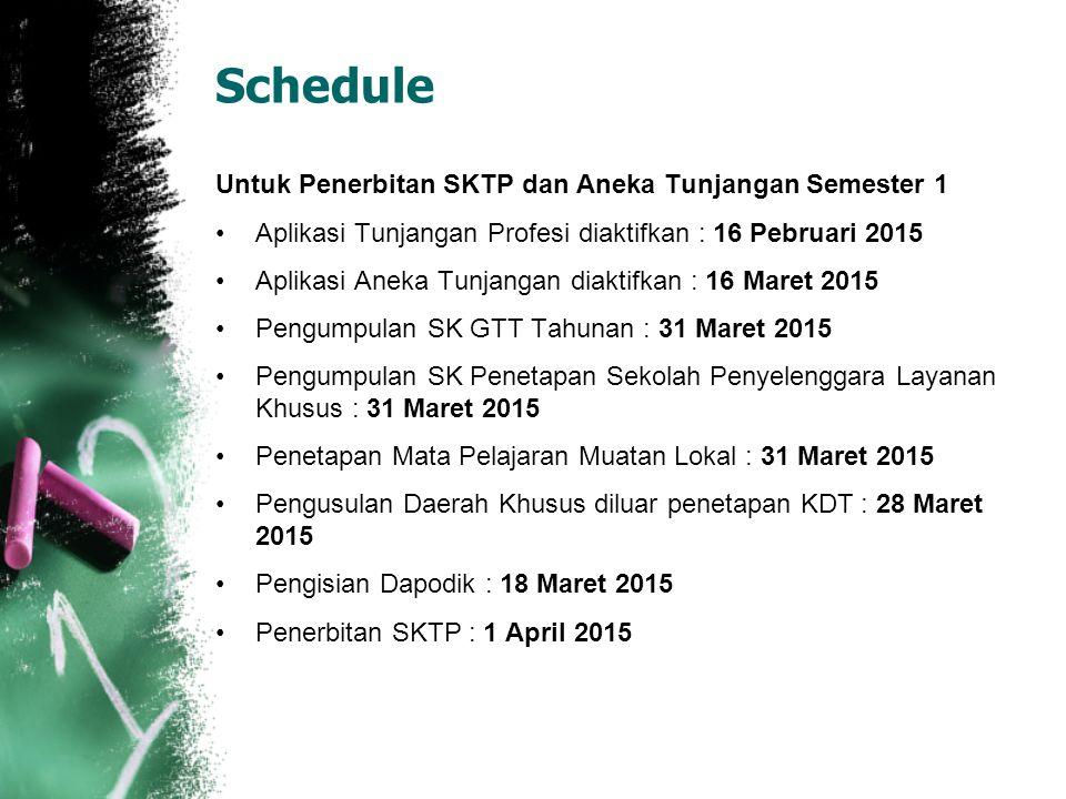 Schedule Untuk Penerbitan SKTP dan Aneka Tunjangan Semester 1 Aplikasi Tunjangan Profesi diaktifkan : 16 Pebruari 2015 Aplikasi Aneka Tunjangan diakti