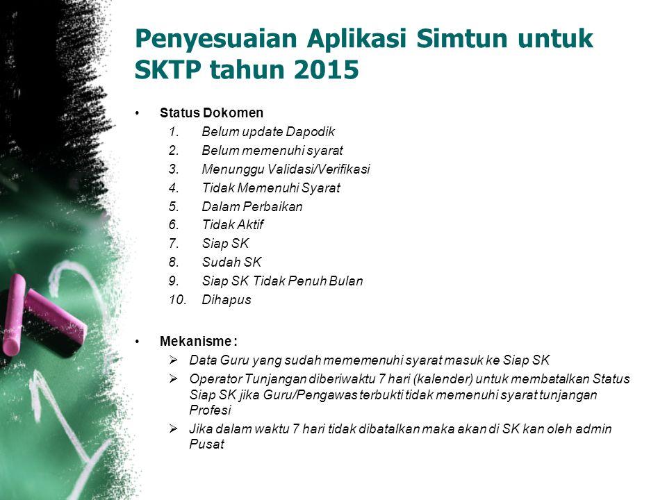 Penyesuaian Aplikasi Simtun untuk SKTP tahun 2015 Status Dokomen 1.Belum update Dapodik 2.Belum memenuhi syarat 3.Menunggu Validasi/Verifikasi 4.Tidak