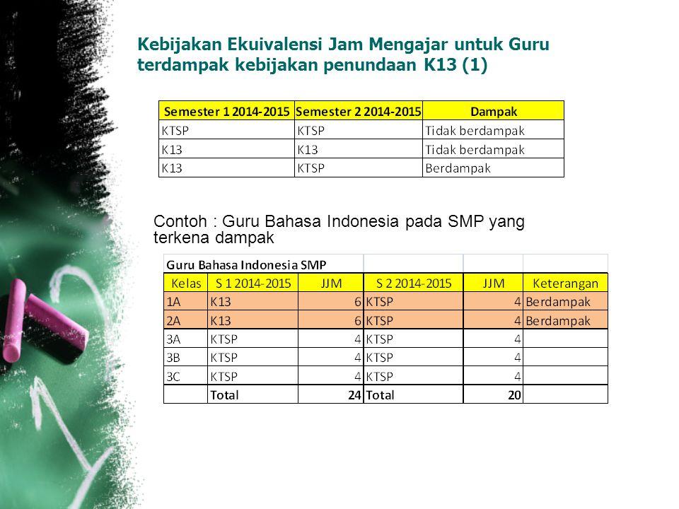 Kebijakan Ekuivalensi Jam Mengajar untuk Guru terdampak kebijakan penundaan K13 (1) Contoh : Guru Bahasa Indonesia pada SMP yang terkena dampak
