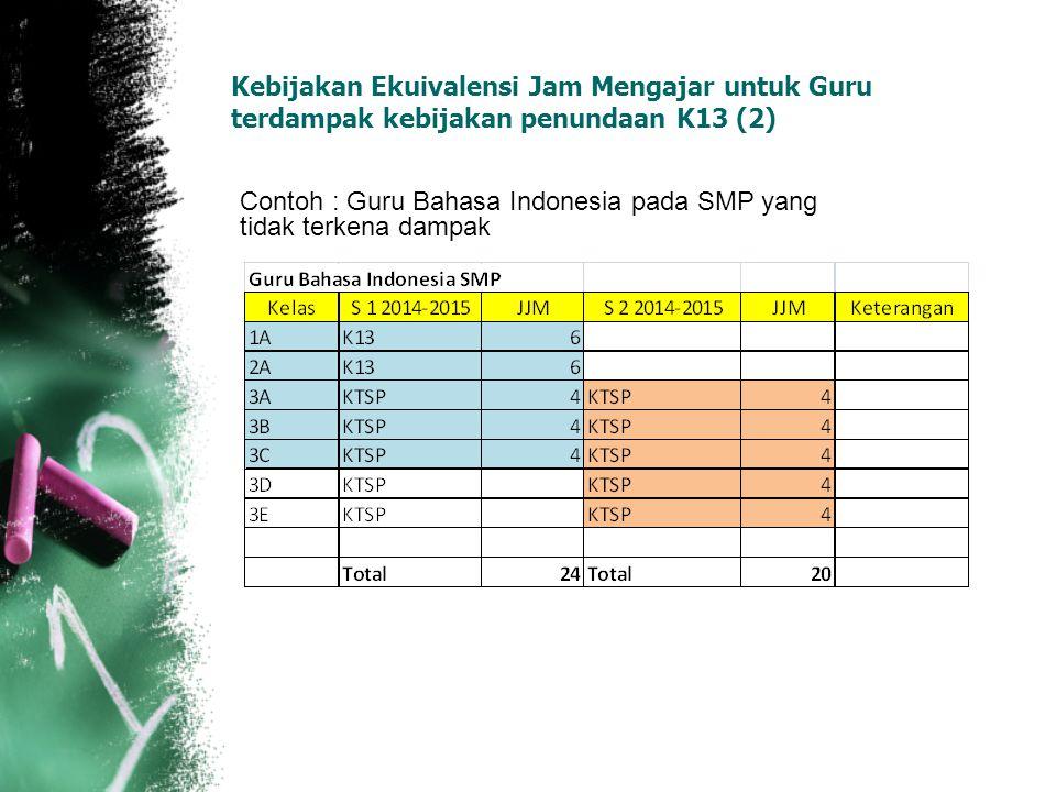 Contoh : Guru Bahasa Indonesia pada SMP yang tidak terkena dampak Kebijakan Ekuivalensi Jam Mengajar untuk Guru terdampak kebijakan penundaan K13 (2)