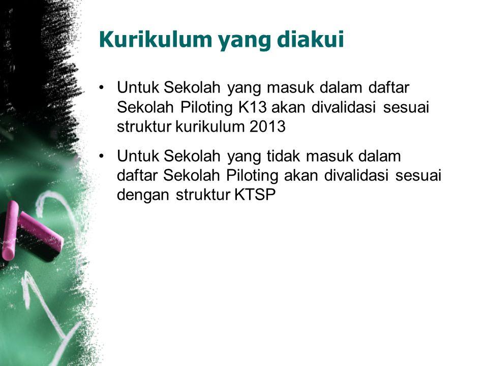 Kurikulum yang diakui Untuk Sekolah yang masuk dalam daftar Sekolah Piloting K13 akan divalidasi sesuai struktur kurikulum 2013 Untuk Sekolah yang tid