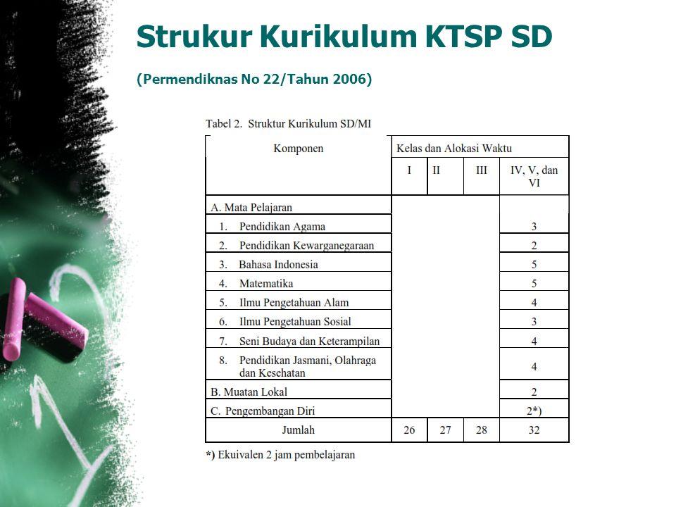 Strukur Kurikulum KTSP SD (Permendiknas No 22/Tahun 2006)