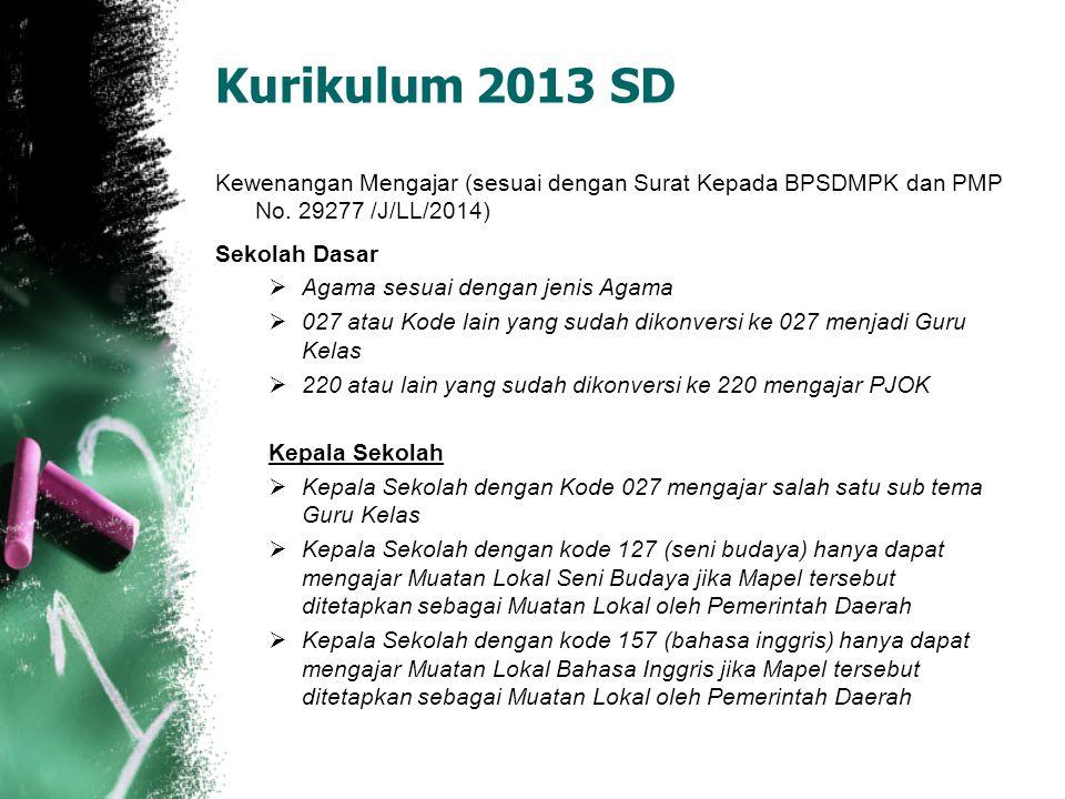 Kurikulum 2013 SD Kewenangan Mengajar (sesuai dengan Surat Kepada BPSDMPK dan PMP No. 29277 /J/LL/2014) Sekolah Dasar  Agama sesuai dengan jenis Agam