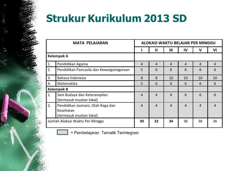 Validasi Guru BK Jenis Guru diisi sebagai Guru BK Guru BK pada KTSP atau Kurikulum 2013 dihitung berdasarkan Jumlah Siswa yang dibina pada rombel yang menjadi binaannya.