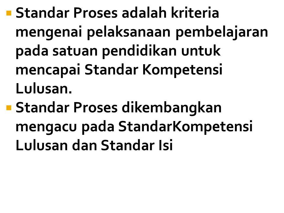  Standar Proses adalah kriteria mengenai pelaksanaan pembelajaran pada satuan pendidikan untuk mencapai Standar Kompetensi Lulusan.  Standar Proses