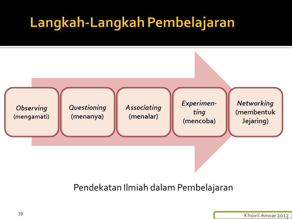 39 Observing (mengamati) Questioning (menanya) Associating (menalar) Experimen- ting (mencoba) Networking (membentuk Jejaring) Pendekatan Ilmiah dalam