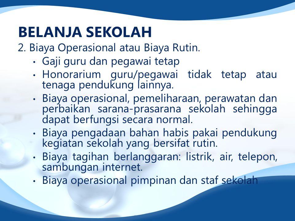 DASAR HUKUM Undang-undang No.20 Tahun 2003 tentang Sistem Pendidikan Nasional (Sisdiknas).