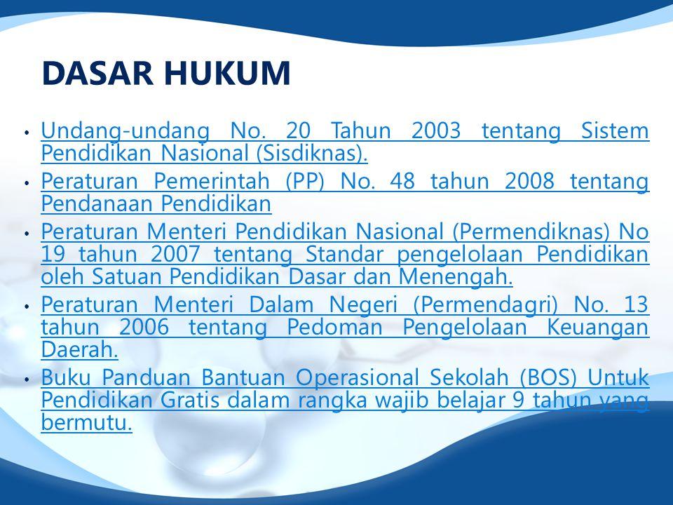 DASAR HUKUM Undang-undang No. 20 Tahun 2003 tentang Sistem Pendidikan Nasional (Sisdiknas). Undang-undang No. 20 Tahun 2003 tentang Sistem Pendidikan