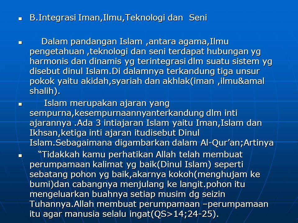B.Integrasi Iman,Ilmu,Teknologi dan Seni B.Integrasi Iman,Ilmu,Teknologi dan Seni Dalam pandangan Islam,antara agama,Ilmu pengetahuan,teknologi dan se