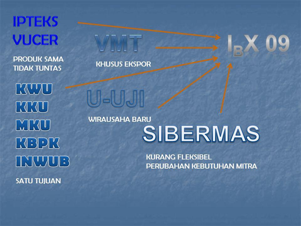 NO PROGRAM LAMA PROGRAM BARU 1 IPTEKS (7,5 jt) I b -M Ipteks bagi Masyarakat (50 jt) 2 VUCER (15 jt) 3 KWU-KKU-MKU (15 -30 jt) I b -K Ipteks bagi Kewirausahaan (100 jt) 4 KBPK-INWUB (50-75 jt) 5 VUCER MULTI TAHUN (100 jt) I b -PE Ipteks bagi Produk Ekspor (100 jt) 6 U-UJI (100 jt) I b -IKK Ipteks bagi Inovasi dan Kreativitas Kampus (100 jt) 7 SIBERMAS (100 jt) I b -W Ipteks bagi Wilayah (100 jt)