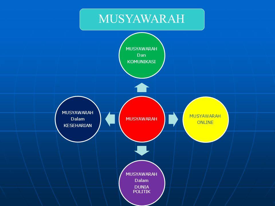 MUSYAWARAH Dan KOMUNIKASI MUSYAWARAH ONLINE MUSYAWARAH Dalam DUNIA POLITIK MUSYAWARAH Dalam KESEHARIAN
