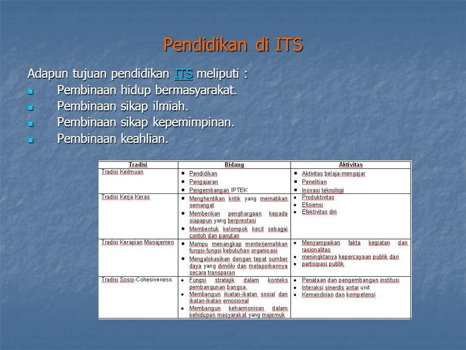 Macam-macam PT: Dari segi Bentuk : 1. Universitas (Akd/Prof sejumlah IPTEKS) 2.