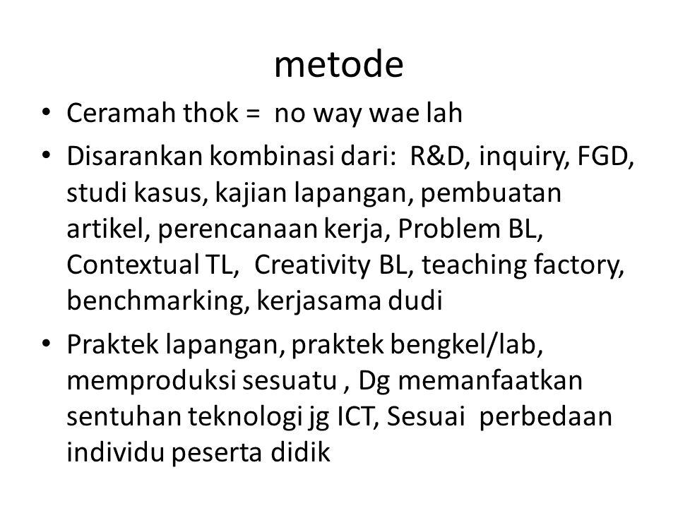 metode Ceramah thok = no way wae lah Disarankan kombinasi dari: R&D, inquiry, FGD, studi kasus, kajian lapangan, pembuatan artikel, perencanaan kerja,