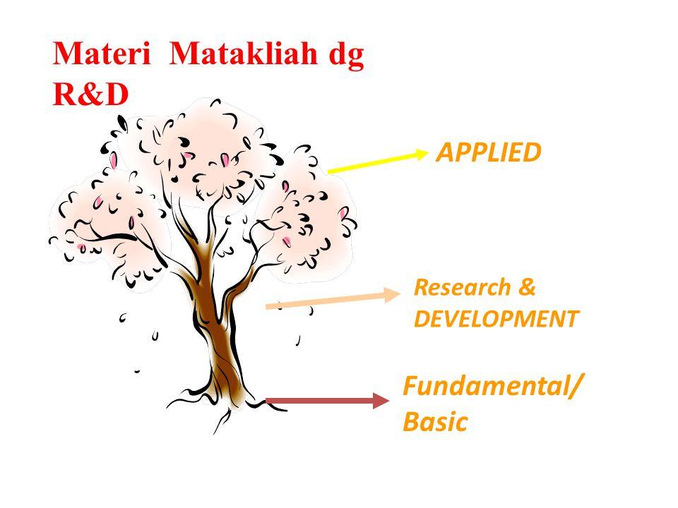 Materi Matakliah dg R&D Fundamental/ Basic APPLIED Research & DEVELOPMENT
