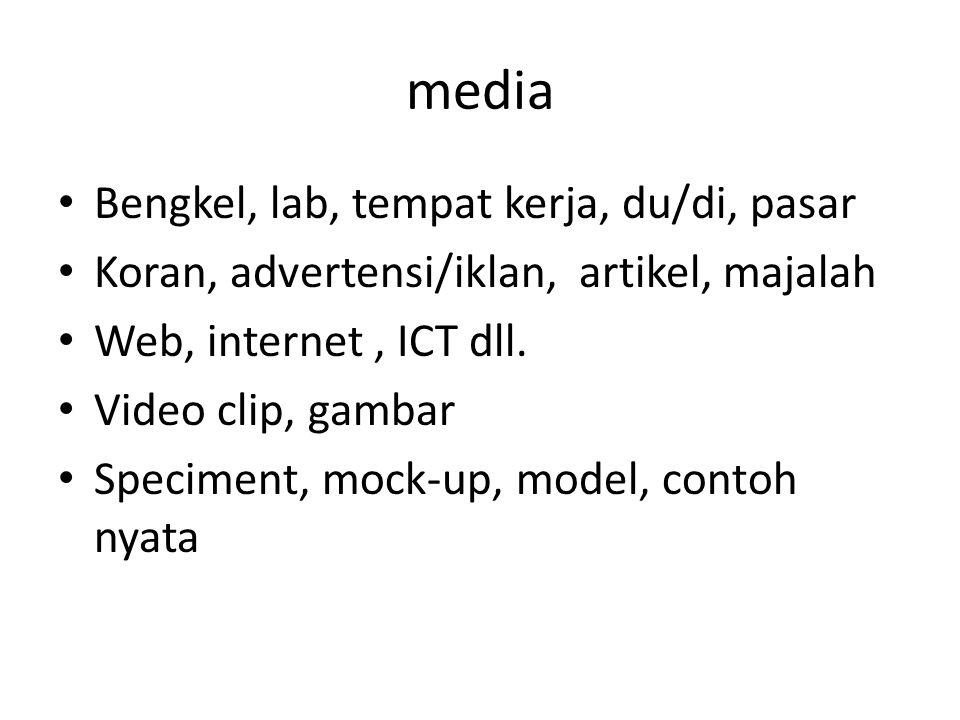 media Bengkel, lab, tempat kerja, du/di, pasar Koran, advertensi/iklan, artikel, majalah Web, internet, ICT dll. Video clip, gambar Speciment, mock-up