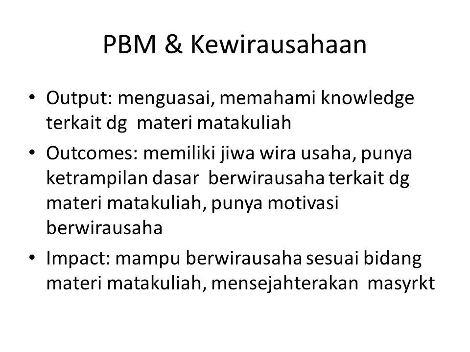 PBM & Kewirausahaan Output: menguasai, memahami knowledge terkait dg materi matakuliah Outcomes: memiliki jiwa wira usaha, punya ketrampilan dasar ber