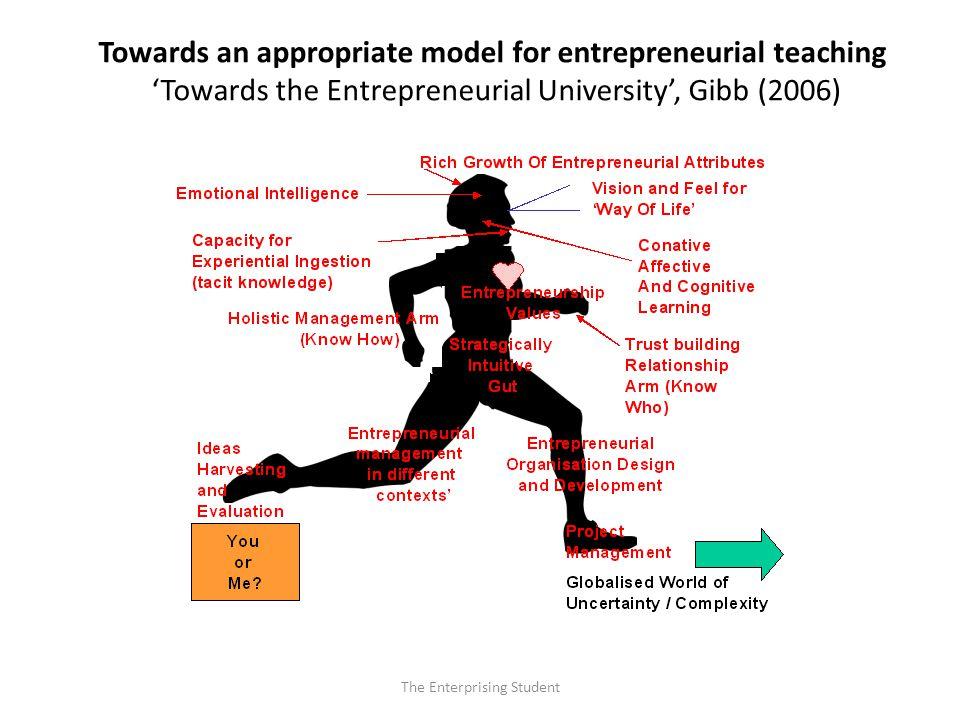 BEE4613 Technopreneurship How great we are? Mari kita latihan sebentar & benchmarking
