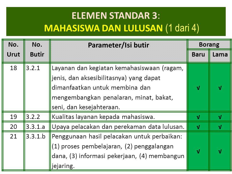 1-Apr-15 ELEMEN STANDAR 3: MAHASISWA DAN LULUSAN (1 dari 4) No. Urut No. Butir Parameter/Isi butir Borang BaruLama 183.2.1 Layanan dan kegiatan kemaha