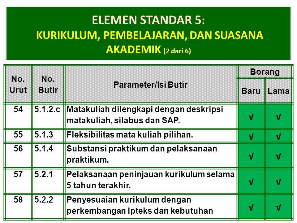 1-Apr-15 ELEMEN STANDAR 5 : KURIKULUM, PEMBELAJARAN, DAN SUASANA AKADEMIK (2 dari 6) No. Urut No. Butir Parameter/Isi Butir Borang BaruLama 545.1.2.c