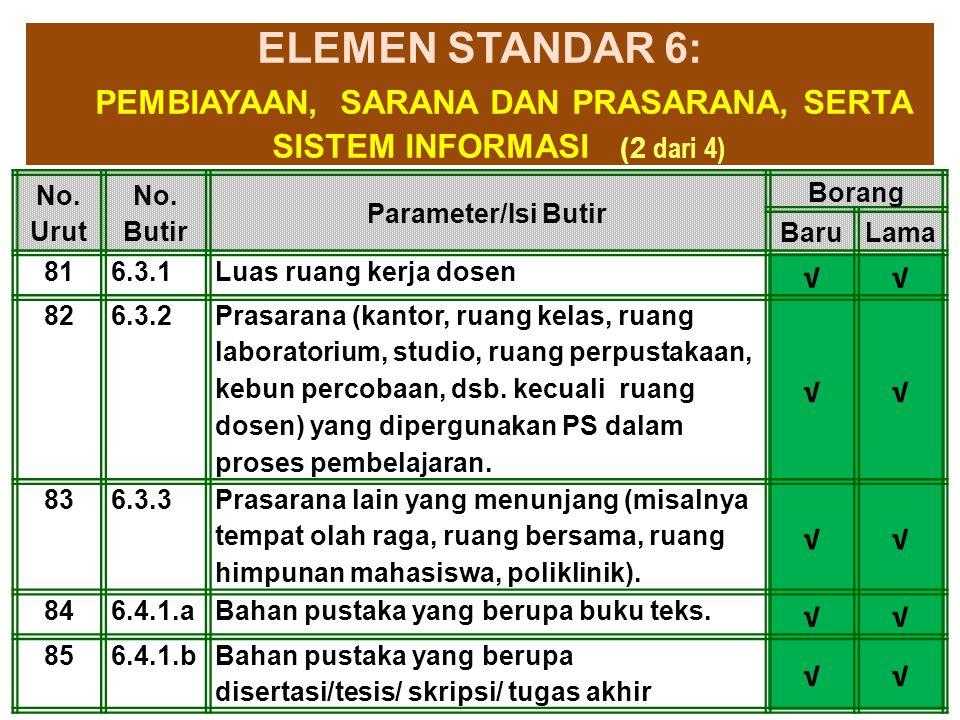 ELEMEN STANDAR 6: PEMBIAYAAN, SARANA DAN PRASARANA, SERTA SISTEM INFORMASI (2 dari 4) No. Urut No. Butir Parameter/Isi Butir Borang BaruLama 816.3.1Lu
