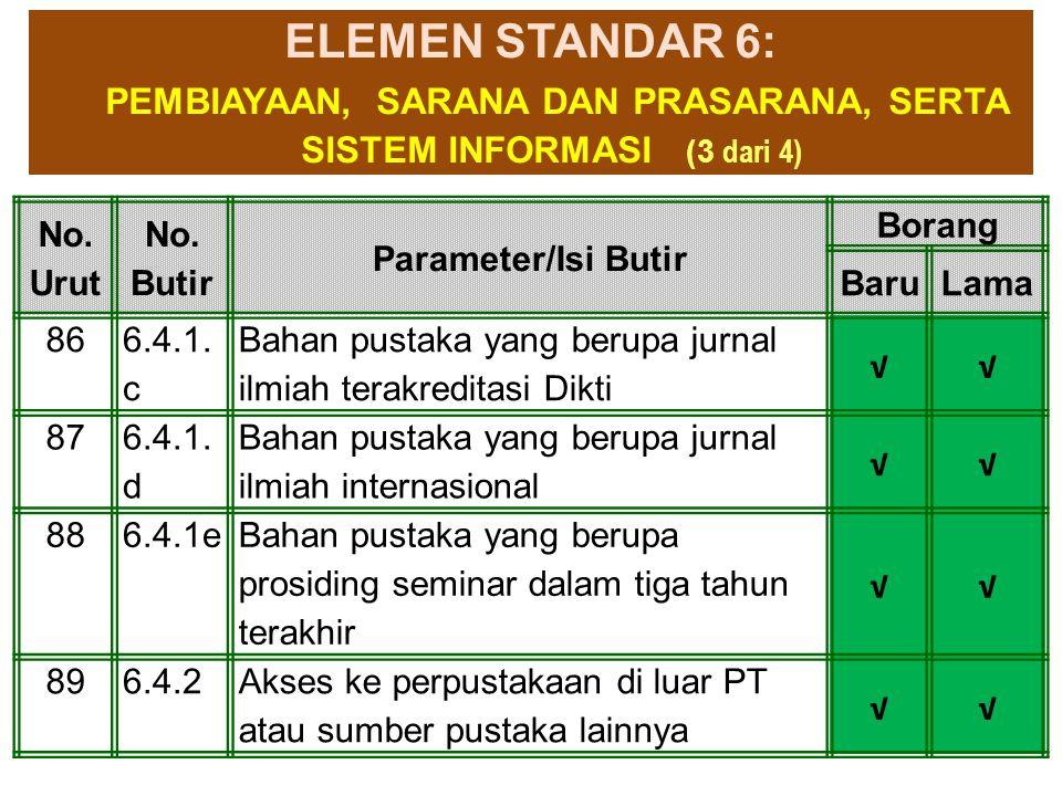 ELEMEN STANDAR 6: PEMBIAYAAN, SARANA DAN PRASARANA, SERTA SISTEM INFORMASI (3 dari 4) No. Urut No. Butir Parameter/Isi Butir Borang BaruLama 86 6.4.1.