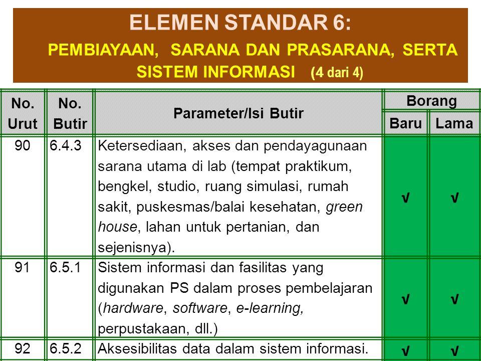 ELEMEN STANDAR 6: PEMBIAYAAN, SARANA DAN PRASARANA, SERTA SISTEM INFORMASI (4 dari 4) No. Urut No. Butir Parameter/Isi Butir Borang BaruLama 906.4.3 K