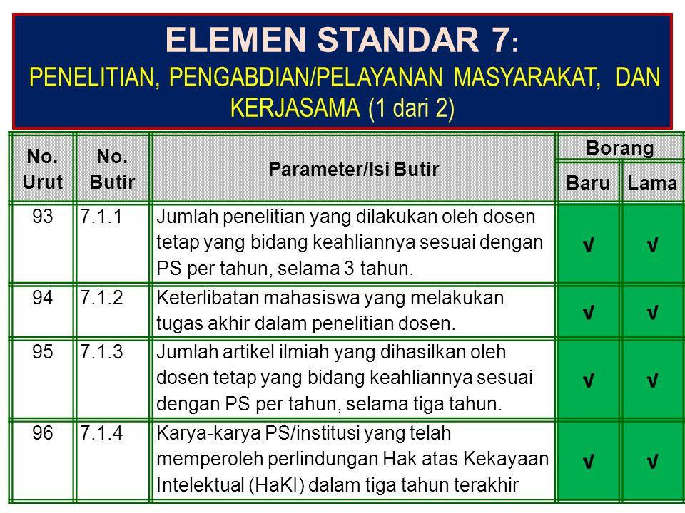 ELEMEN STANDAR 7 : PENELITIAN, PENGABDIAN/PELAYANAN MASYARAKAT, DAN KERJASAMA (1 dari 2) No. Urut No. Butir Parameter/Isi Butir Borang BaruLama 937.1.