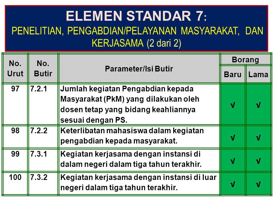 ELEMEN STANDAR 7 : PENELITIAN, PENGABDIAN/PELAYANAN MASYARAKAT, DAN KERJASAMA (2 dari 2) No. Urut No. Butir Parameter/Isi Butir Borang BaruLama 977.2.