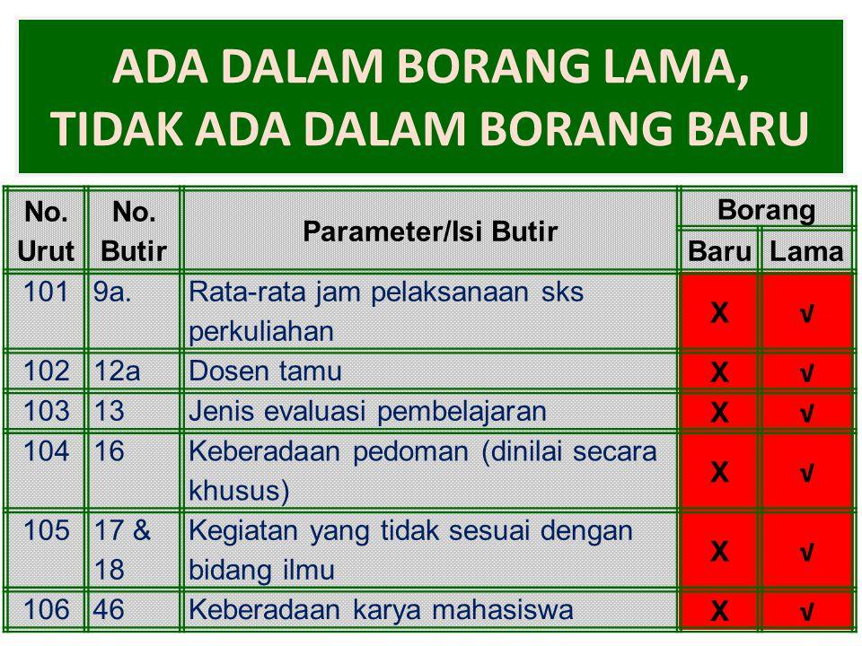 1-Apr-15 ADA DALAM BORANG LAMA, TIDAK ADA DALAM BORANG BARU No. Urut No. Butir Parameter/Isi Butir Borang BaruLama 1019a. Rata-rata jam pelaksanaan sk