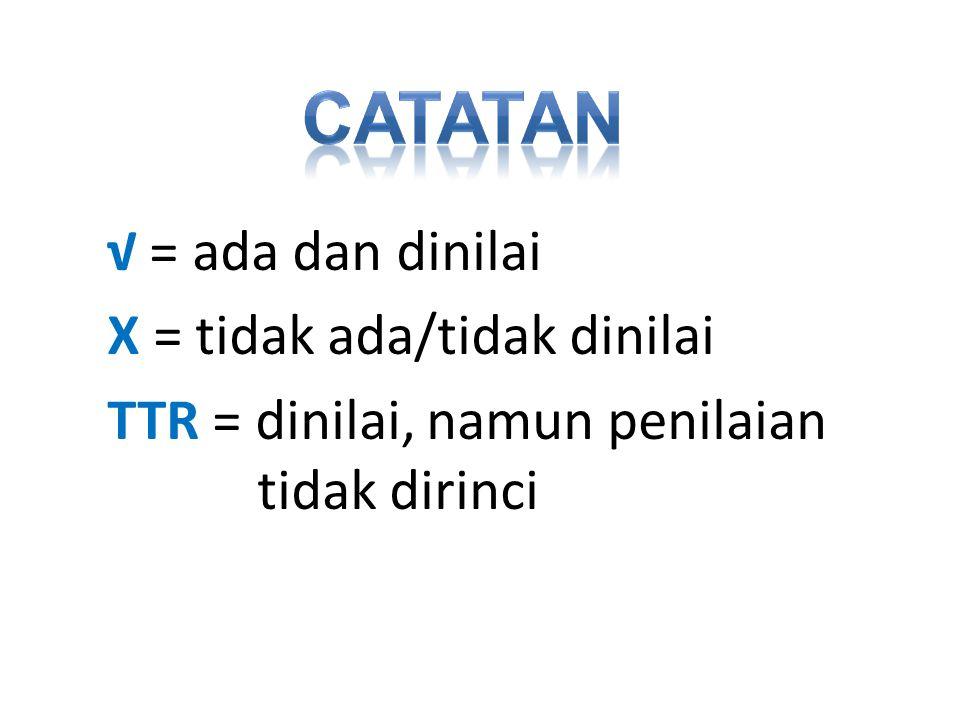 √ = ada dan dinilai X = tidak ada/tidak dinilai TTR = dinilai, namun penilaian tidak dirinci