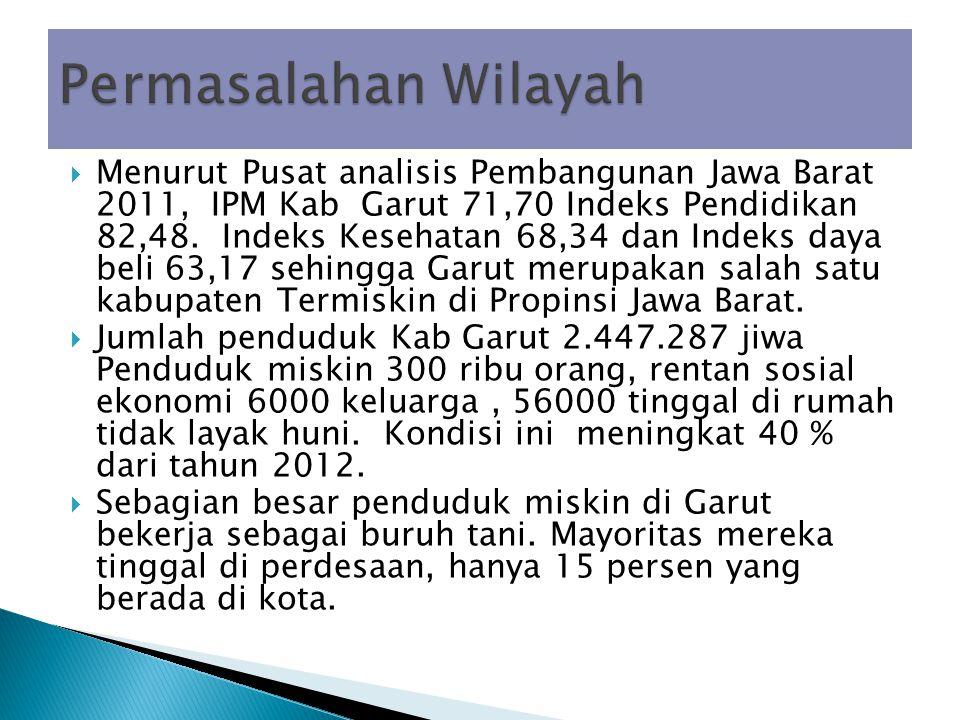  Menurut Pusat analisis Pembangunan Jawa Barat 2011, IPM Kab Garut 71,70 Indeks Pendidikan 82,48. Indeks Kesehatan 68,34 dan Indeks daya beli 63,17 s