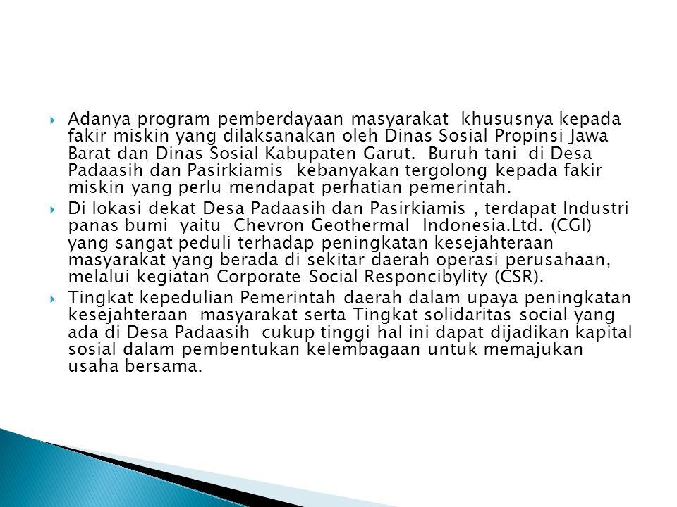  Adanya program pemberdayaan masyarakat khususnya kepada fakir miskin yang dilaksanakan oleh Dinas Sosial Propinsi Jawa Barat dan Dinas Sosial Kabupa