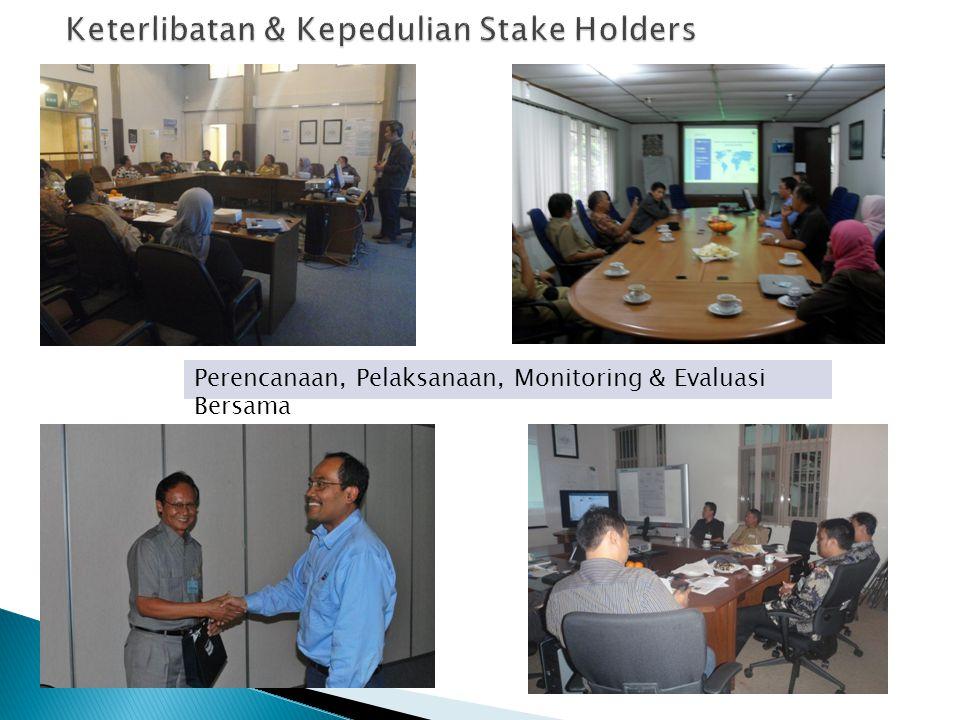 Perencanaan, Pelaksanaan, Monitoring & Evaluasi Bersama