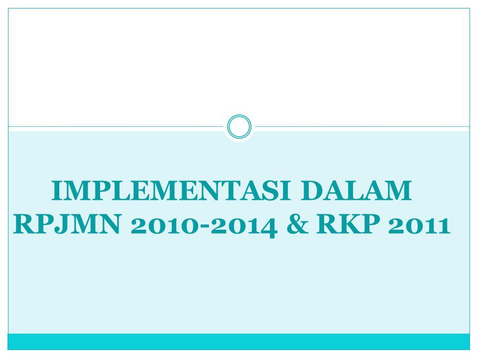 IMPLEMENTASI DALAM RPJMN 2010-2014 & RKP 2011