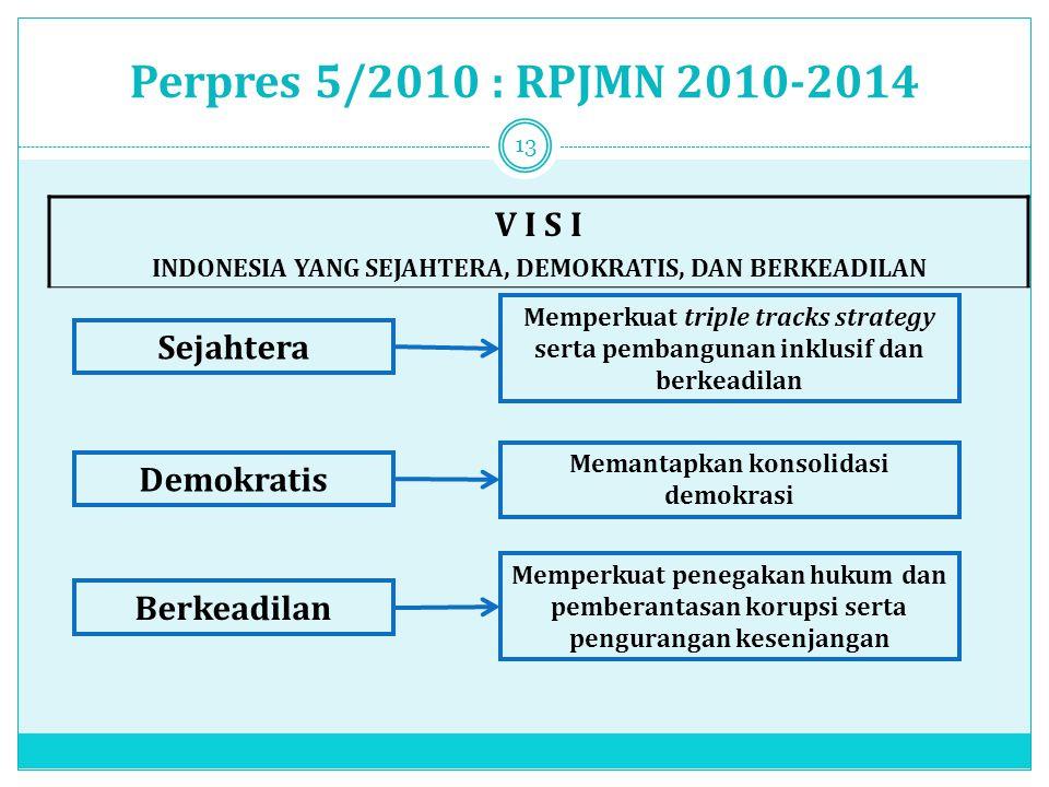 Perpres 5/2010 : RPJMN 2010-2014 13 V I S I INDONESIA YANG SEJAHTERA, DEMOKRATIS, DAN BERKEADILAN Sejahtera Demokratis Berkeadilan Memperkuat triple t