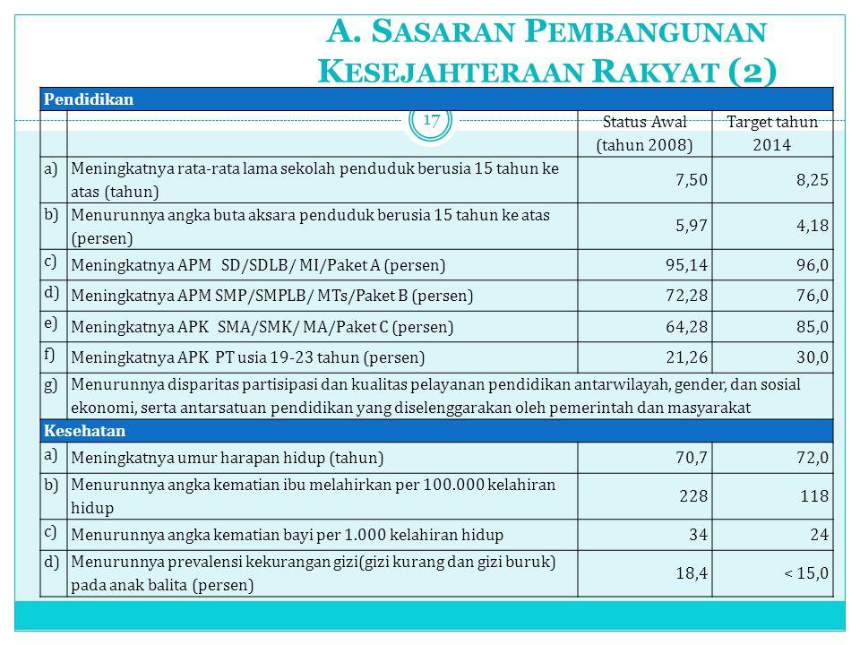 A. S ASARAN P EMBANGUNAN K ESEJAHTERAAN R AKYAT (2) 17 Pendidikan Status Awal (tahun 2008) Target tahun 2014 a) Meningkatnya rata-rata lama sekolah pe